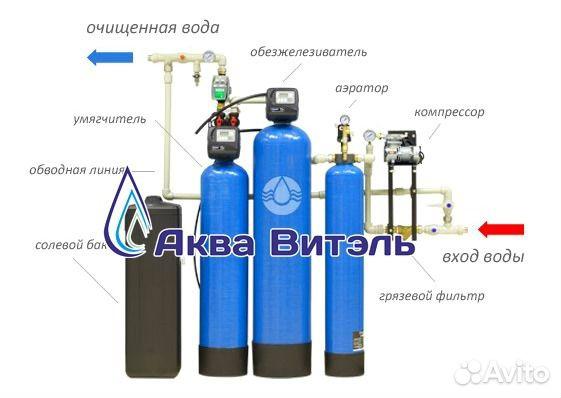 ведро воды вода после фильтра аквафор пахнет сероводородом своё собственное фермерское