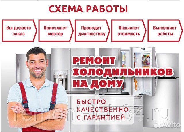 0b0cfcc0f3b4 Услуги - Ремонт холодильников в Казани Вызов бесплатный в Республике ...
