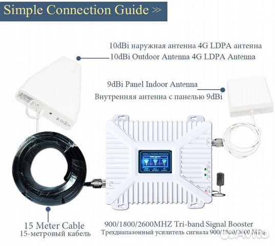 трехдиапазонный усилитель сотовой связи купить